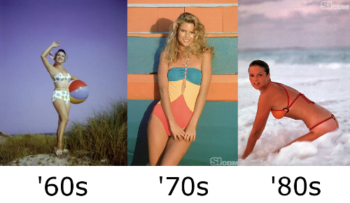 Old Fashioned Swimsuit Name
